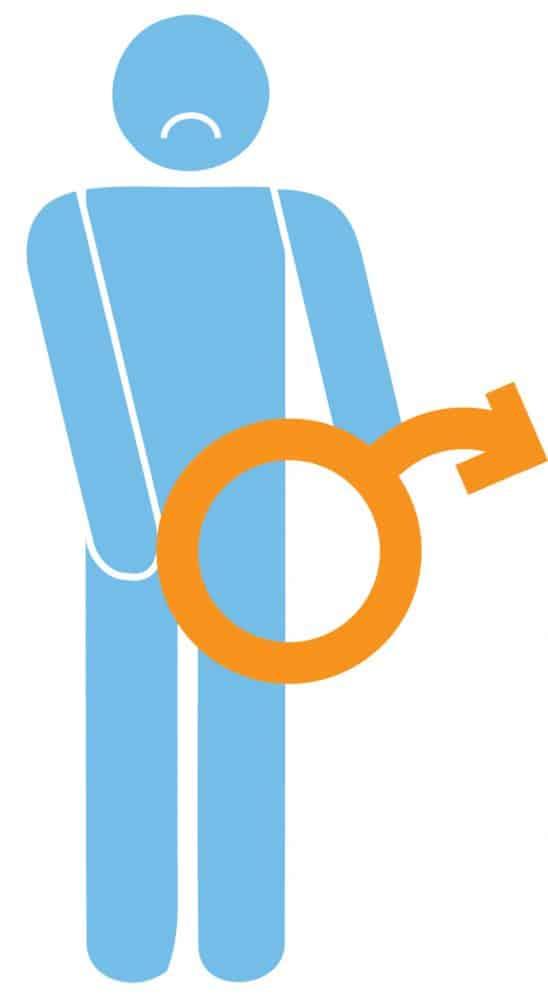 erectile dysfunction-naturanrg-Στυτική δυσλειτουργία: Συχνό πρόβλημα με αξιόπιστες λύσεις