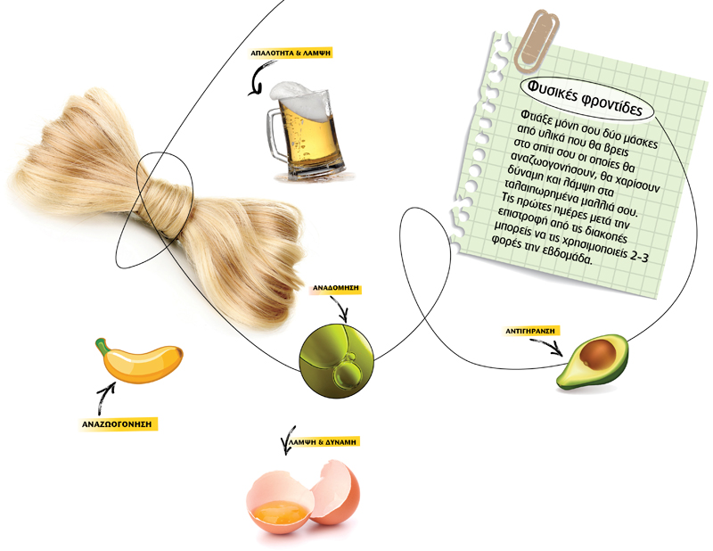 hairmask, recipes