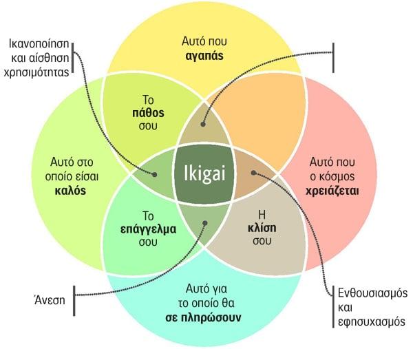 ikigai-naturanrg